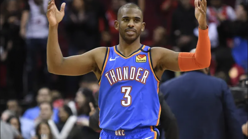 The 2019-20 Oklahoma City Thunder in Review