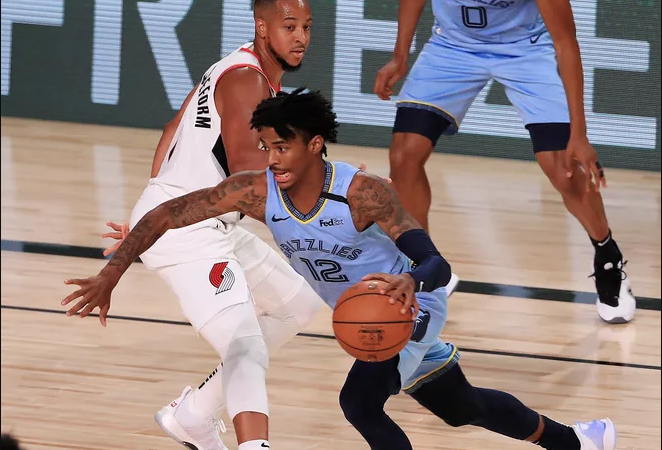The 2019-20 Memphis Grizzlies in Review