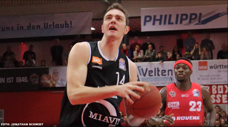 Assessing Philipp Herkenhoff in Two Basketball Champions League Games